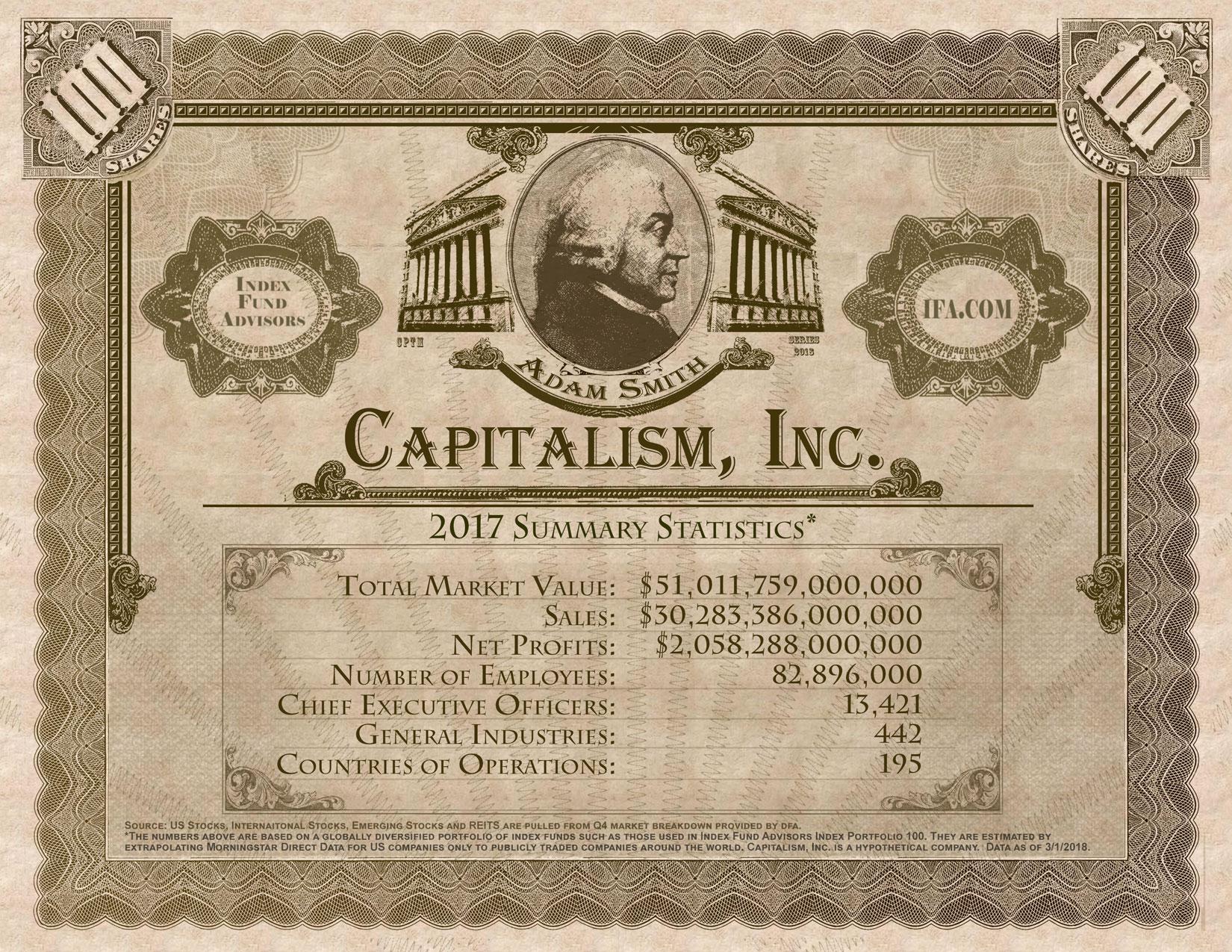 Capitalism 2017