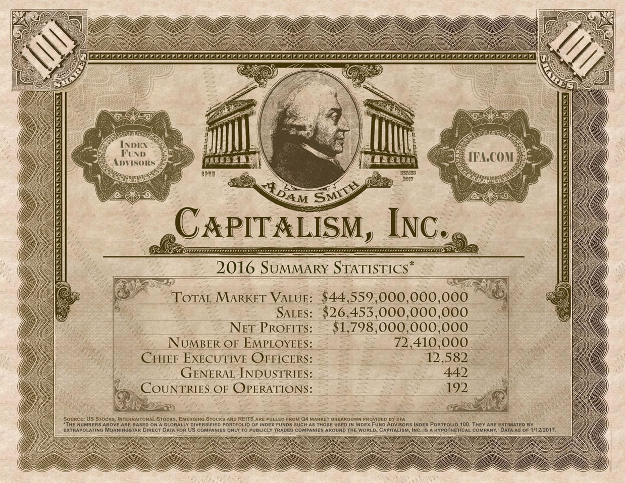 Capitalism Inc.