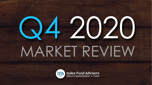 Q4 2020 Review Banner