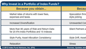 Index and Enhanced Index Funds